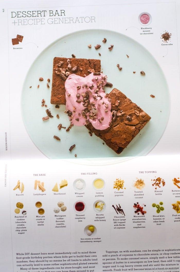 Desserts bar